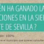 Elecciones en la Sierra Norte de Sevilla