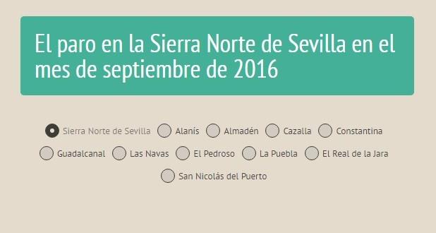 Baja el paro en Constantina, La Puebla y Las Navas durante el mes de septiembre